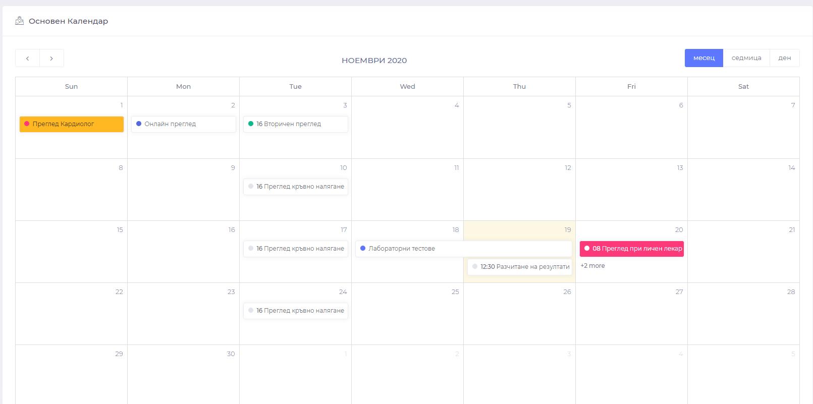 Онлайн график
